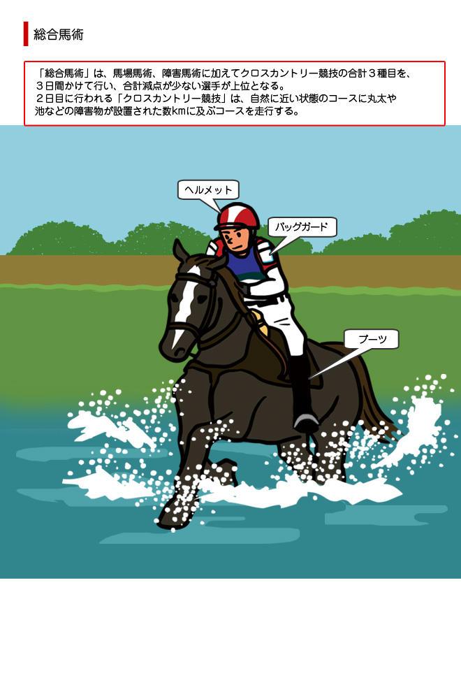 馬術(Equestrian)