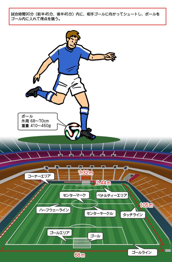 東京オリンピック2020【サッカー】日程と会場、 …