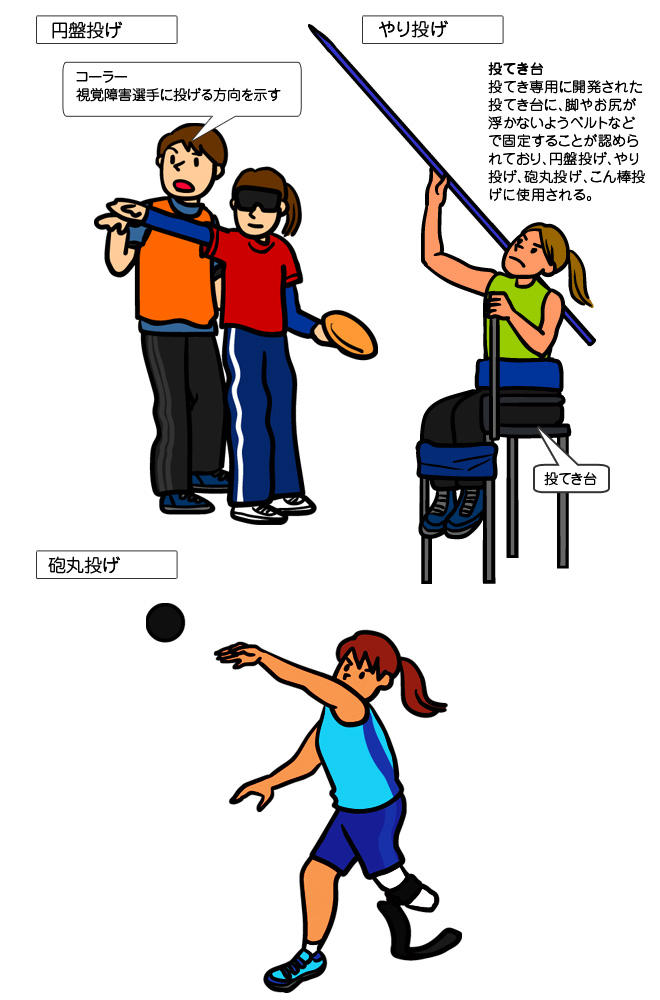 陸上競技(Athletics)